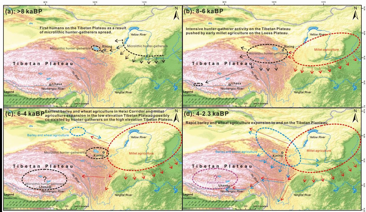 Tibet Platosu'na yapılan göçün dört aşaması